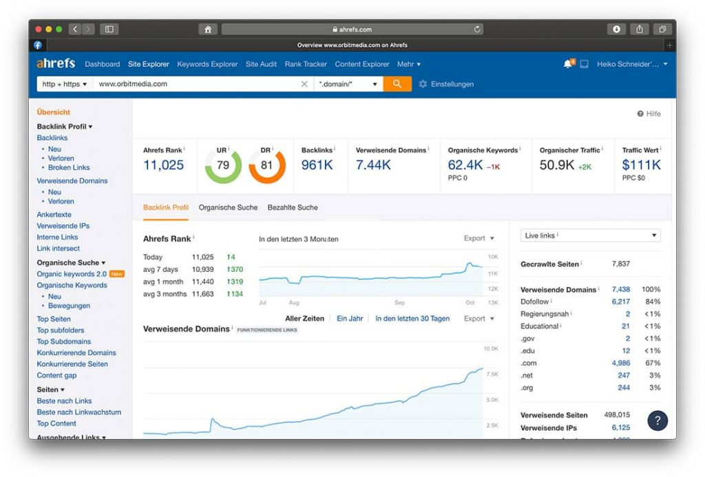 Agenturen für Suchmaschinenoptimierung (SEO) und Suchmaschinenmarketing in Dortmund